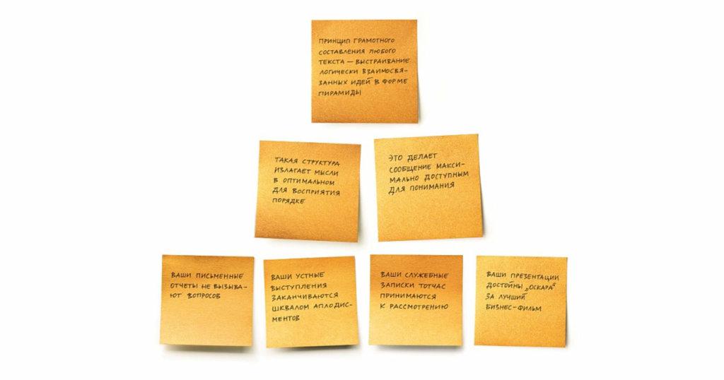 Как эффективно излагать свои мысли: принцип пирамиды Минто